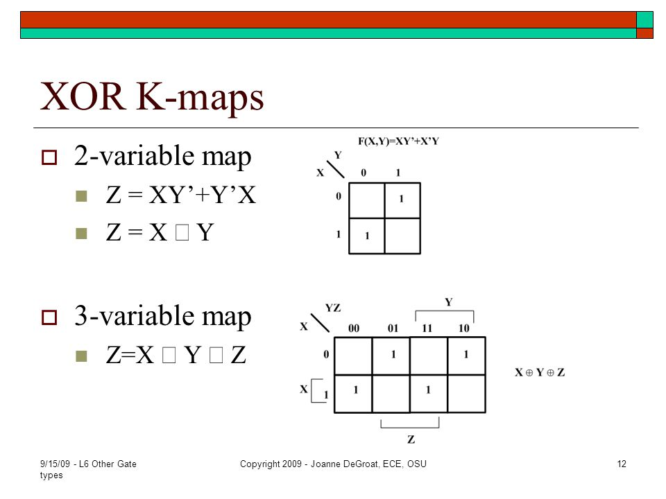 XOR K-maps 2-variable map Z = XY+YX Z = X Y 3-variable map Z=X Y Z 9/15/09 - L6 Other Gate types Copyright 2009 - Joanne DeGroat, ECE, OSU12