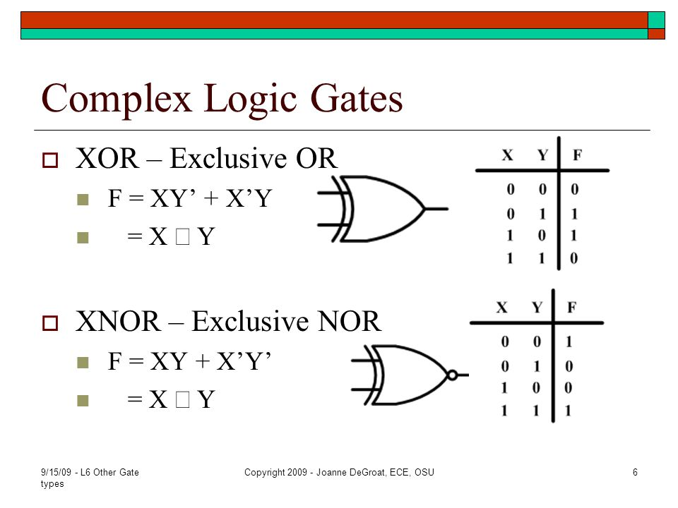 Complex Logic Gates XOR – Exclusive OR F = XY + XY = X Y XNOR – Exclusive NOR F = XY + XY = X Y 9/15/09 - L6 Other Gate types Copyright 2009 - Joanne DeGroat, ECE, OSU6