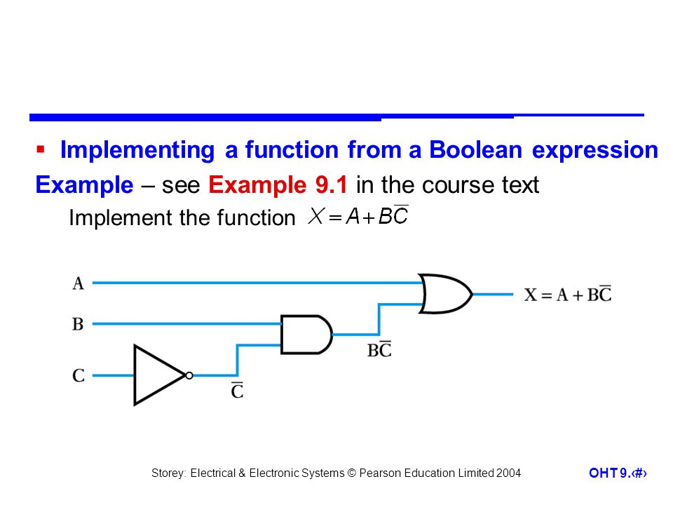 Storey: Electrical & Electronic Systems © Pearson Education Limited 2004 OHT 9.23 Implementing a function from a Boolean expression Example – see Example 9.1 in the course text Implement the function