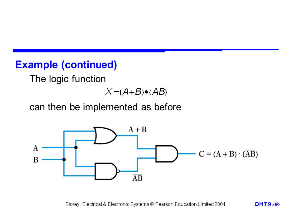 Storey: Electrical & Electronic Systems © Pearson Education Limited 2004 OHT 9.28 Example (continued) The logic function can then be implemented as be