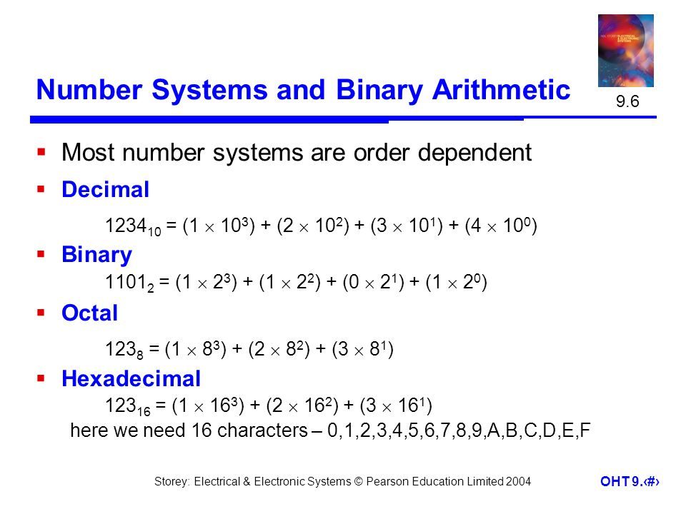 Storey: Electrical & Electronic Systems © Pearson Education Limited 2004 OHT 9.32 Number Systems and Binary Arithmetic Most number systems are order dependent Decimal 1234 10 = (1 10 3 ) + (2 10 2 ) + (3 10 1 ) + (4 10 0 ) Binary 1101 2 = (1 2 3 ) + (1 2 2 ) + (0 2 1 ) + (1 2 0 ) Octal 123 8 = (1 8 3 ) + (2 8 2 ) + (3 8 1 ) Hexadecimal 123 16 = (1 16 3 ) + (2 16 2 ) + (3 16 1 ) here we need 16 characters – 0,1,2,3,4,5,6,7,8,9,A,B,C,D,E,F 9.6
