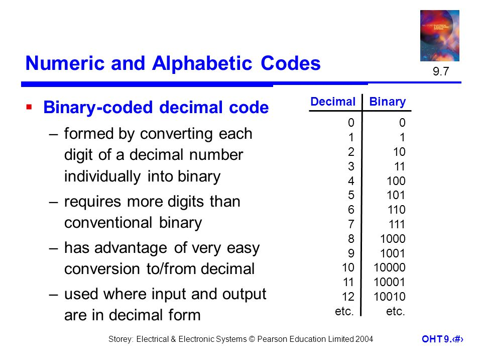 Storey: Electrical & Electronic Systems © Pearson Education Limited 2004 OHT 9.38 Numeric and Alphabetic Codes Binary-coded decimal code –formed by converting each digit of a decimal number individually into binary –requires more digits than conventional binary –has advantage of very easy conversion to/from decimal –used where input and output are in decimal form 9.7 BinaryDecimal 0 1 10 11 100 101 110 111 1000 1001 10000 10001 10010 etc.