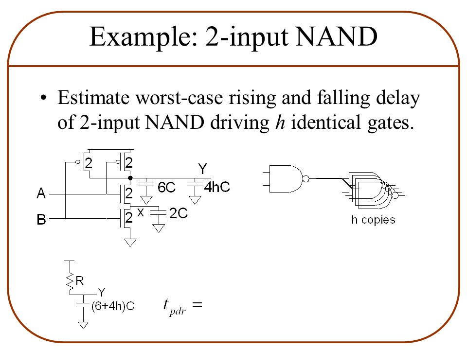 Example: 2-input NAND Estimate worst-case rising and falling delay of 2-input NAND driving h identical gates.