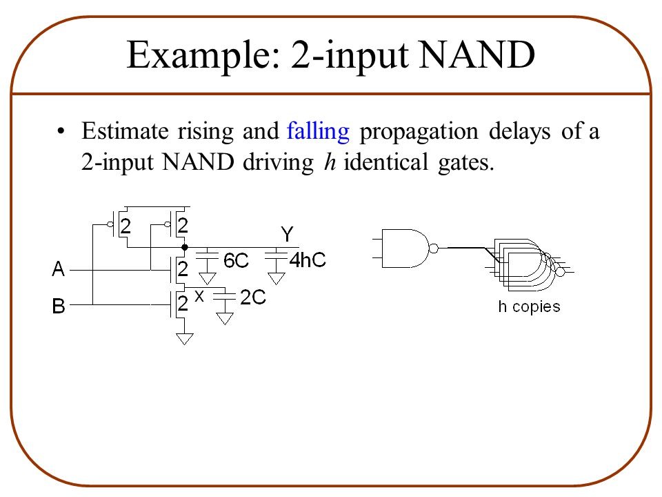 Example: 2-input NAND Estimate rising and falling propagation delays of a 2-input NAND driving h identical gates.