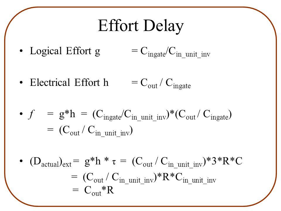 Effort Delay Logical Effort g = C ingate /C in_unit_inv Electrical Effort h= C out / C ingate f = g*h = (C ingate /C in_unit_inv )*(C out / C ingate ) = (C out / C in_unit_inv ) (D actual ) ext = g*h * τ = (C out / C in_unit_inv )*3*R*C = (C out / C in_unit_inv )*R*C in_unit_inv = C out *R
