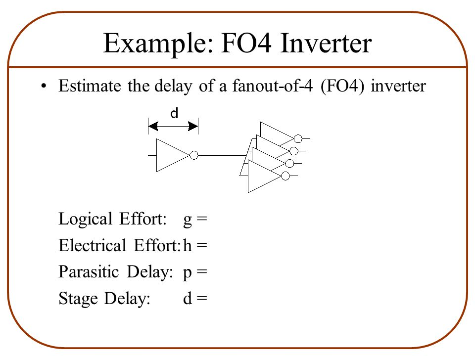 Example: FO4 Inverter Estimate the delay of a fanout-of-4 (FO4) inverter Logical Effort: g = Electrical Effort:h = Parasitic Delay: p = Stage Delay:d =
