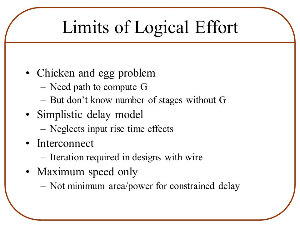 Limits of Logical Effort Chicken and egg problem –Need path to compute G –But dont know number of stages without G Simplistic delay model –Neglects input rise time effects Interconnect –Iteration required in designs with wire Maximum speed only –Not minimum area/power for constrained delay