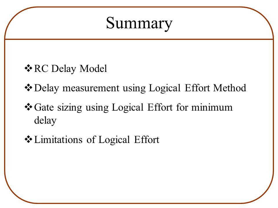 Summary RC Delay Model Delay measurement using Logical Effort Method Gate sizing using Logical Effort for minimum delay Limitations of Logical Effort