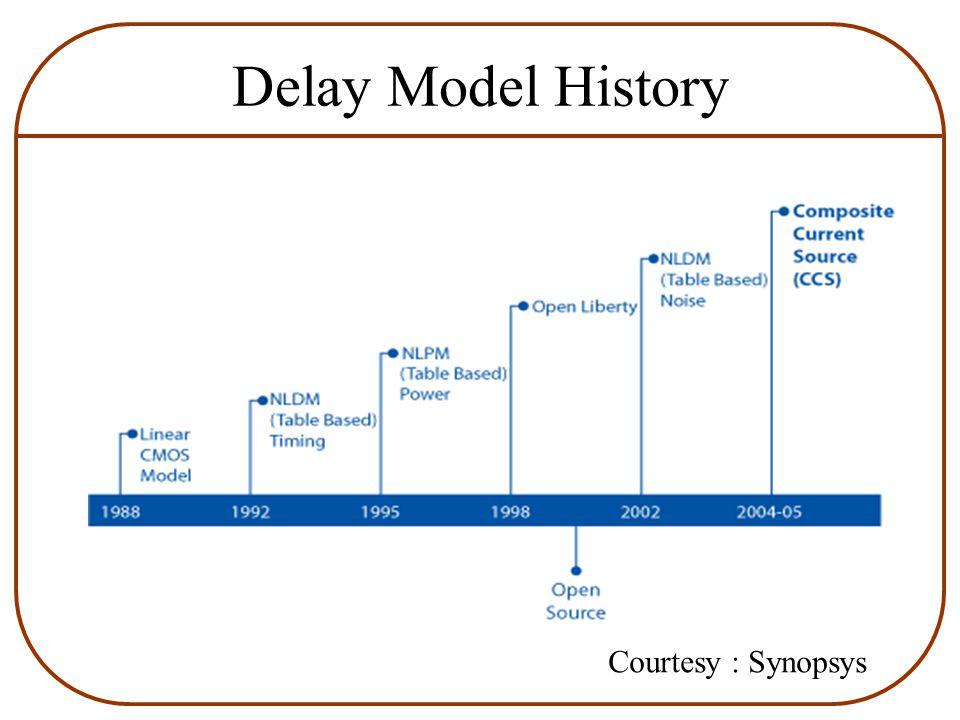 Delay Model History Courtesy : Synopsys