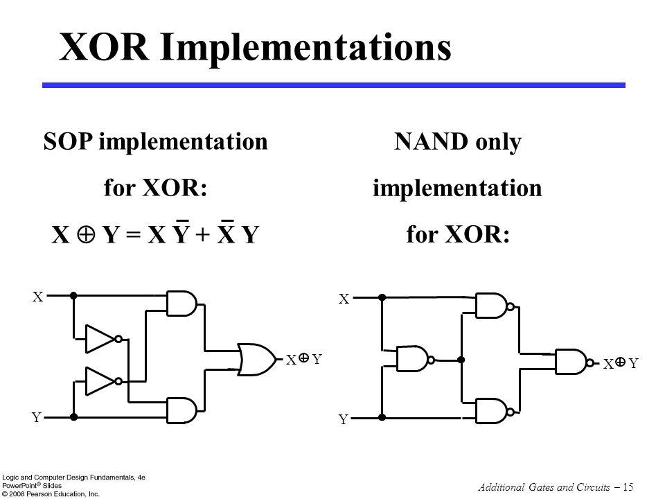 Additional Gates and Circuits – 15 XOR Implementations X Y X Y X Y X Y SOP implementation for XOR: X Y = X Y + X Y NAND only implementation for XOR: