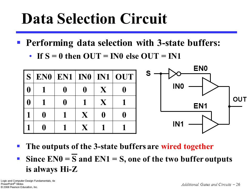 Additional Gates and Circuits – 26 Data Selection Circuit Performing data selection with 3-state buffers: If S = 0 then OUT = IN0 else OUT = IN1 The o