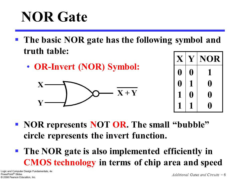 Additional Gates and Circuits – 6 NOR Gate The basic NOR gate has the following symbol and truth table: OR-Invert (NOR) Symbol: NOR represents NOT OR.