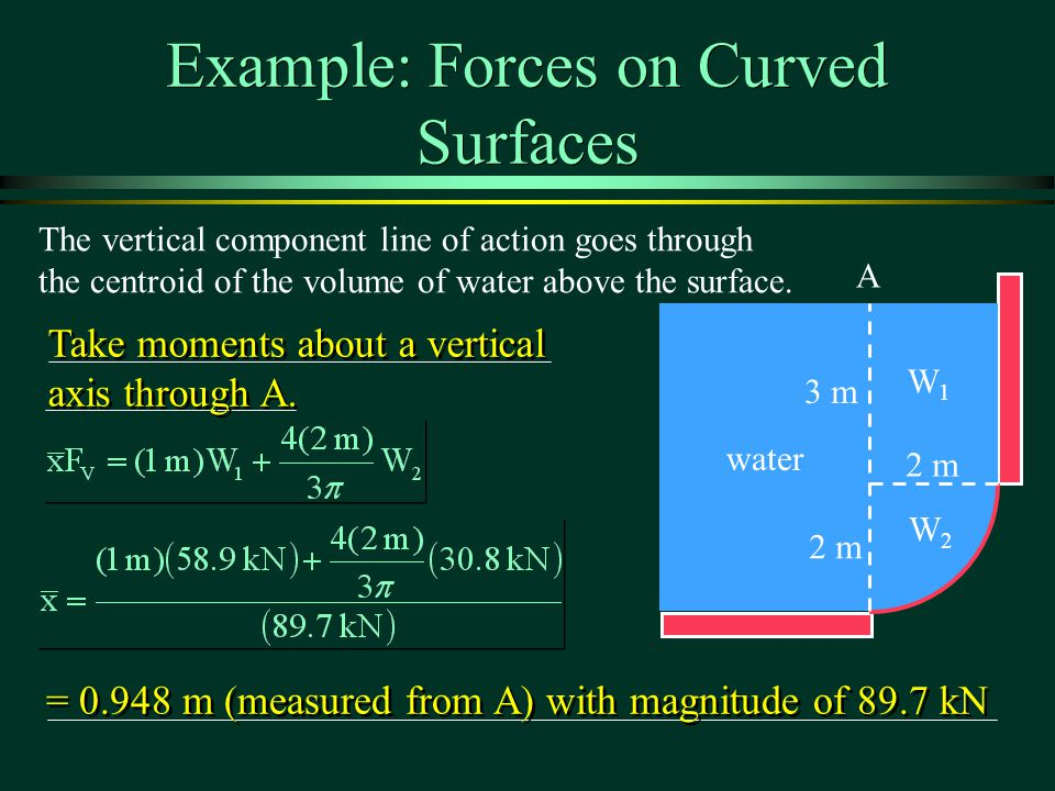Example: Forces on Curved Surfaces The vertical component line of action goes through the centroid of the volume of water above the surface.