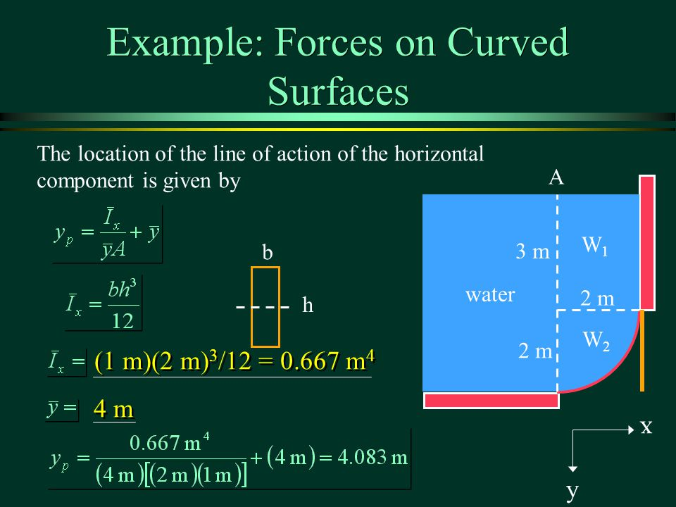 Example: Forces on Curved Surfaces water 2 m 3 m A W1W1 W2W2 The location of the line of action of the horizontal component is given by b h y x (1 m)(2 m) 3 /12 = 0.667 m 4 4 m