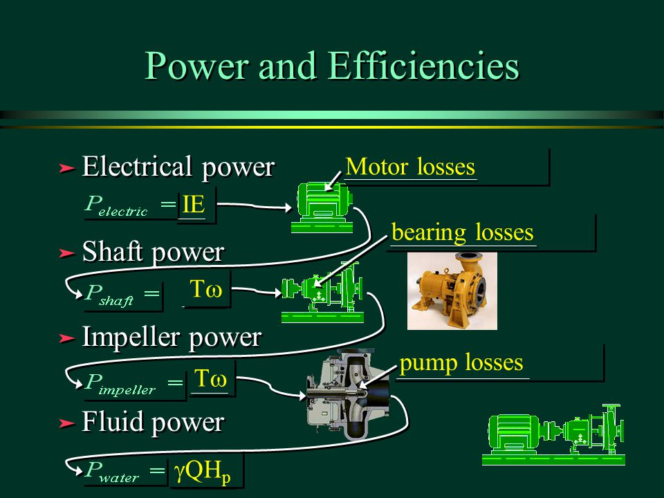 Power and Efficiencies ä Electrical power ä Shaft power ä Impeller power ä Fluid power ä Electrical power ä Shaft power ä Impeller power ä Fluid power IE T T T T QH p Motor losses bearing losses pump losses