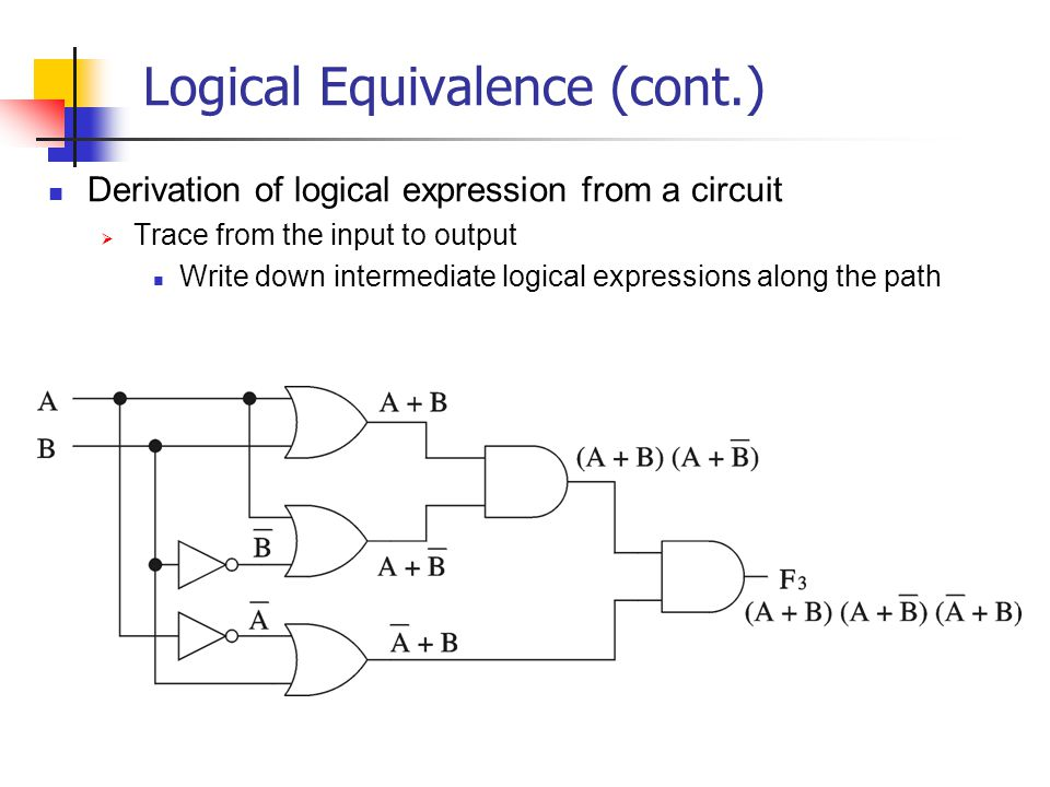 Logical Equivalence (cont.) Derivation of logical expression from a circuit Trace from the input to output Write down intermediate logical expressions