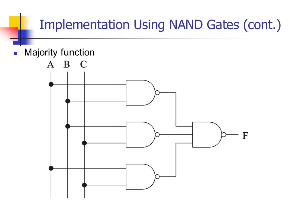 Implementation Using NAND Gates (cont.) Majority function