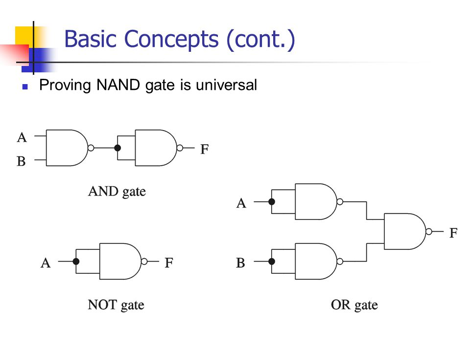 Basic Concepts (cont.) Proving NAND gate is universal