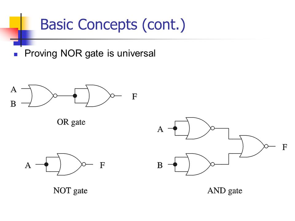 Basic Concepts (cont.) Proving NOR gate is universal
