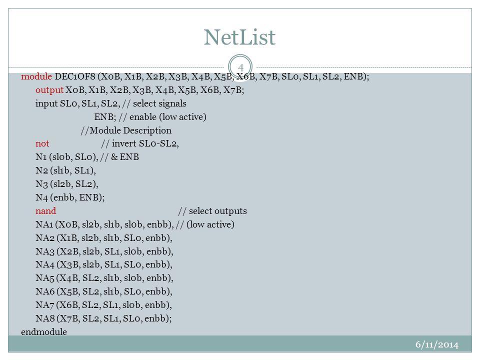 NetList 6/11/2014 4 module DEC1OF8 (X0B, X1B, X2B, X3B, X4B, X5B, X6B, X7B, SL0, SL1, SL2, ENB); output X0B, X1B, X2B, X3B, X4B, X5B, X6B, X7B; input SL0, SL1, SL2, // select signals ENB; // enable (low active) //Module Description not // invert SL0-SL2, N1 (sl0b, SL0), // & ENB N2 (sl1b, SL1), N3 (sl2b, SL2), N4 (enbb, ENB); nand // select outputs NA1 (X0B, sl2b, sl1b, sl0b, enbb), // (low active) NA2 (X1B, sl2b, sl1b, SL0, enbb), NA3 (X2B, sl2b, SL1, sl0b, enbb), NA4 (X3B, sl2b, SL1, SL0, enbb), NA5 (X4B, SL2, sl1b, sl0b, enbb), NA6 (X5B, SL2, sl1b, SL0, enbb), NA7 (X6B, SL2, SL1, sl0b, enbb), NA8 (X7B, SL2, SL1, SL0, enbb); endmodule