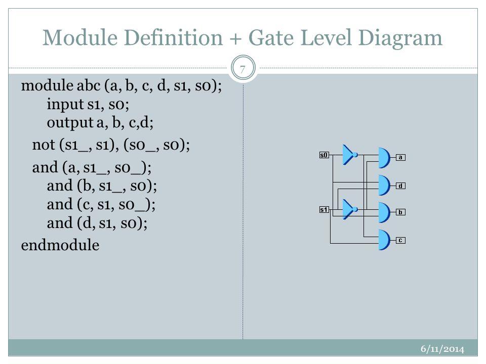 Module Definition + Gate Level Diagram 6/11/2014 7 module abc (a, b, c, d, s1, s0); input s1, s0; output a, b, c,d; not (s1_, s1), (s0_, s0); and (a, s1_, s0_); and (b, s1_, s0); and (c, s1, s0_); and (d, s1, s0); endmodule