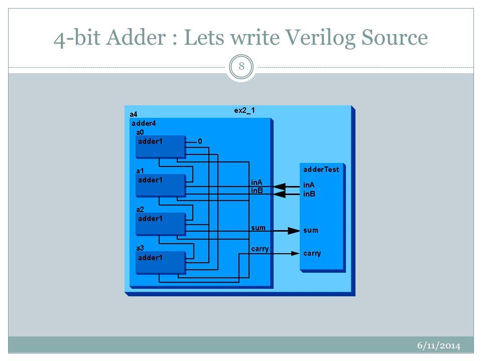 4-bit Adder : Lets write Verilog Source 6/11/2014 8