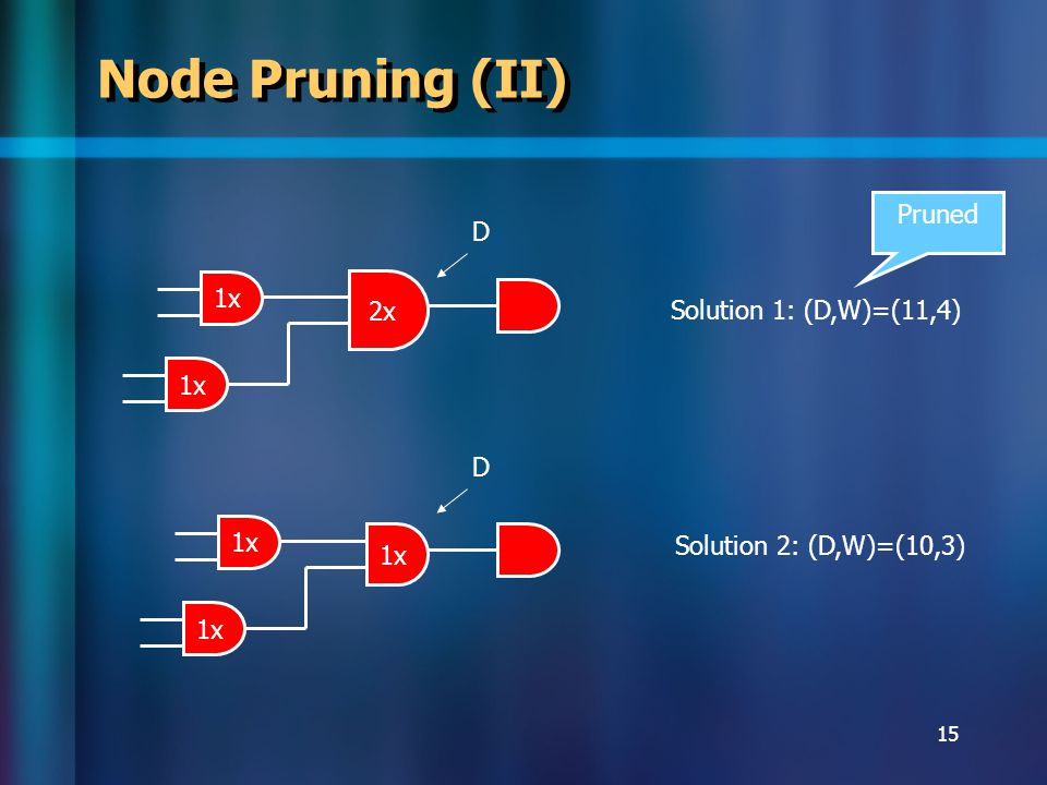 15 Node Pruning (II) Solution 1: (D,W)=(11,4) Solution 2: (D,W)=(10,3) Pruned D 1x 2x 1x D