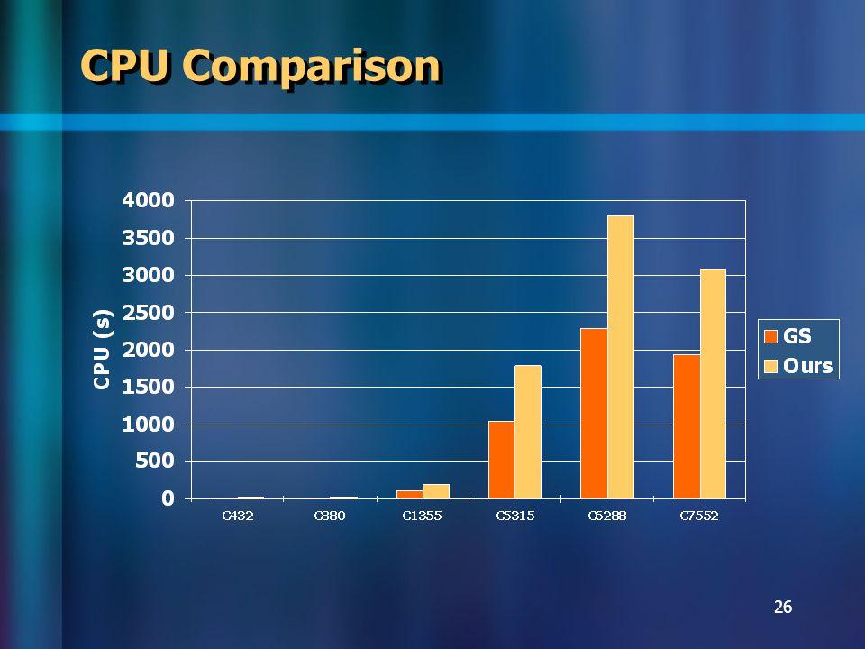 26 CPU Comparison