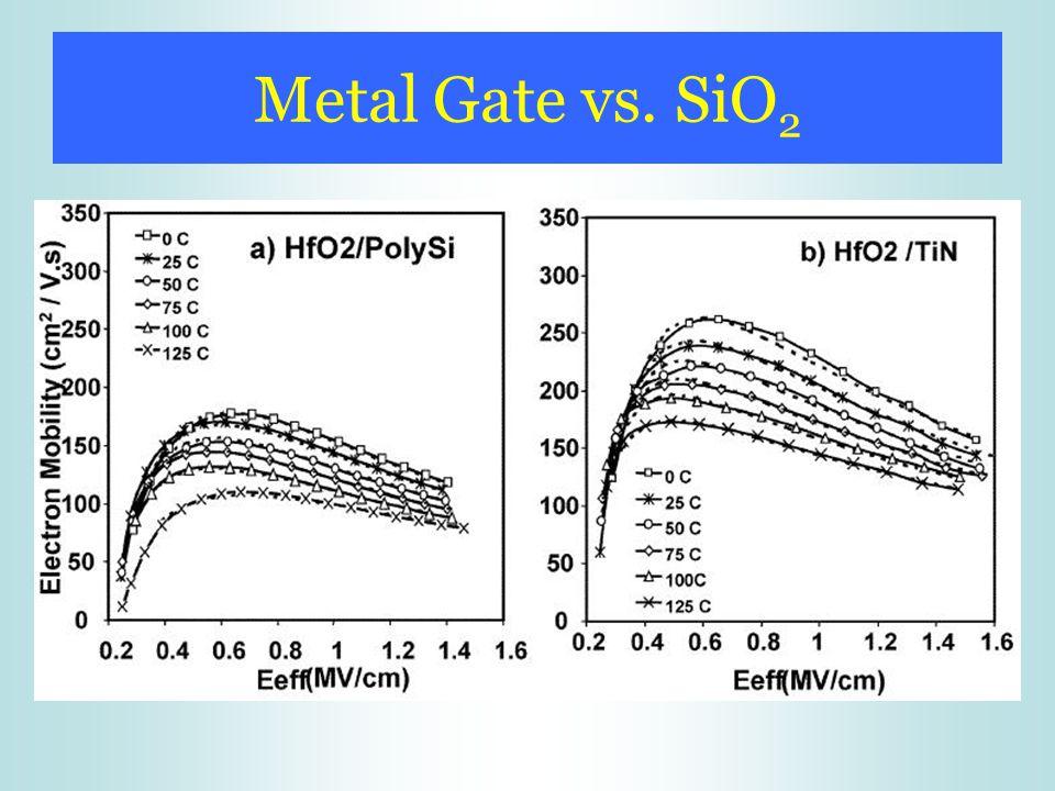 Metal Gate vs. SiO 2