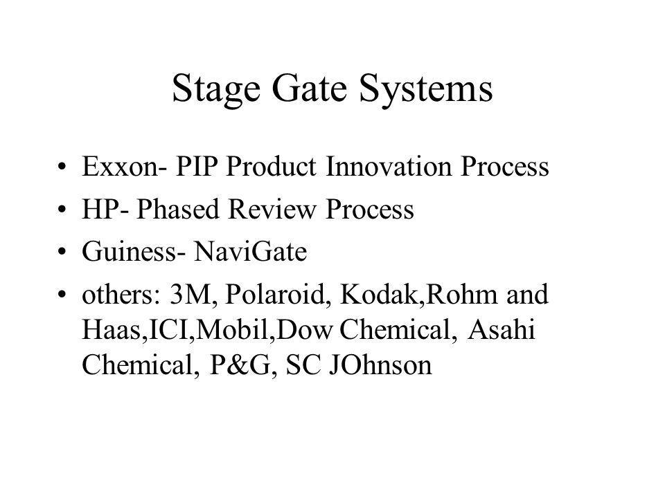 Stage Gate Systems Exxon- PIP Product Innovation Process HP- Phased Review Process Guiness- NaviGate others: 3M, Polaroid, Kodak,Rohm and Haas,ICI,Mob