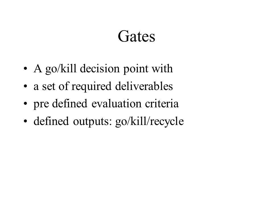 Gates A go/kill decision point with a set of required deliverables pre defined evaluation criteria defined outputs: go/kill/recycle