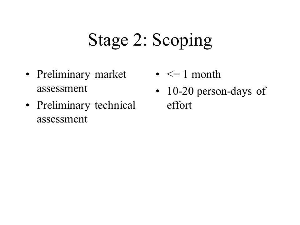 What the Stage Gate Process is not Functional, phased review Rigid Bureaucratic Project management