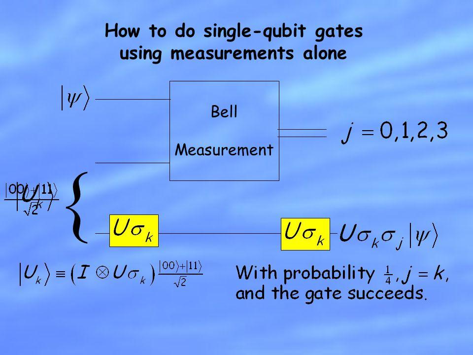 How to do single-qubit gates using measurements alone Bell Measurement {