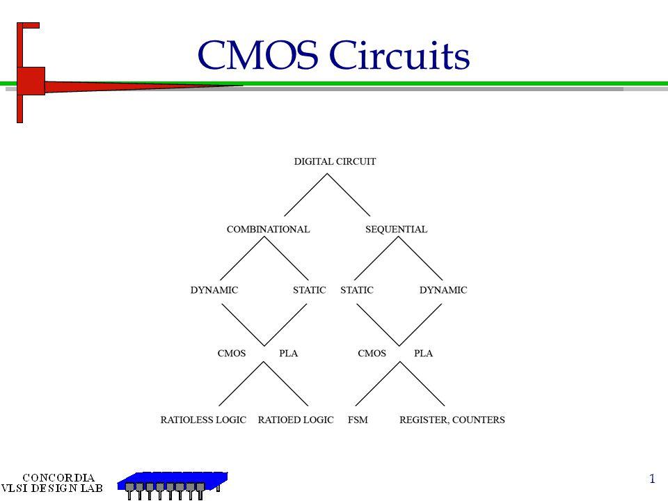 12 NOR Gate: Analysis DC Analysis/ AC Analysis Two possible scenarios: 1.