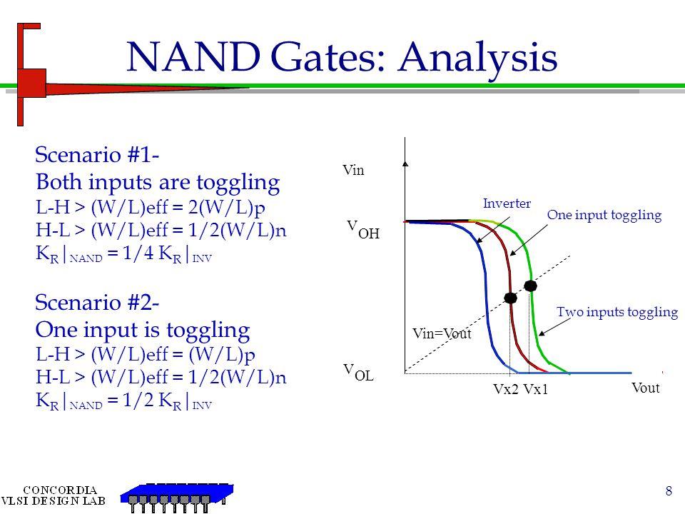 9 NAND Gates: Analysis Switching Analysis Scenario #1- Both inputs are toggling t PLH | NAND = 1/2t PLH | INVERTER t PHL | NAND = 2t PHL | INVERTER Scenario #2- One input is toggling t PLH | NAND = t PLH | INVERTER t PHL | NAND = 2t PHL | INVERTER