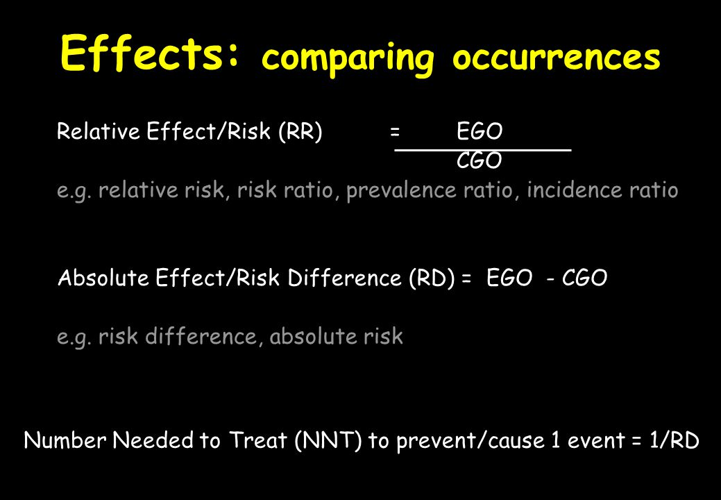 Occurrence EGO = Exposure Group Occurrence (A/[EGxT]) CGO = Comparison Group Occurrence (B/[CGxT] = 30.40 / 1000 persons / year