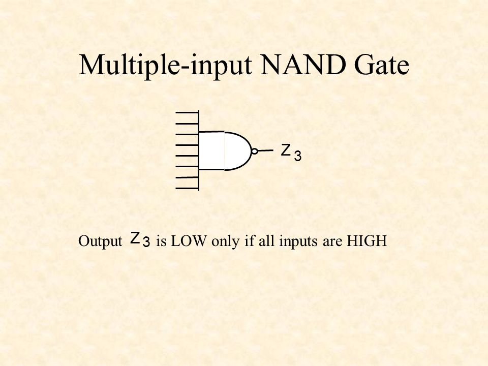 Multiple-input NAND Gate Output is LOW only if all inputs are HIGH Z 3 3 Z