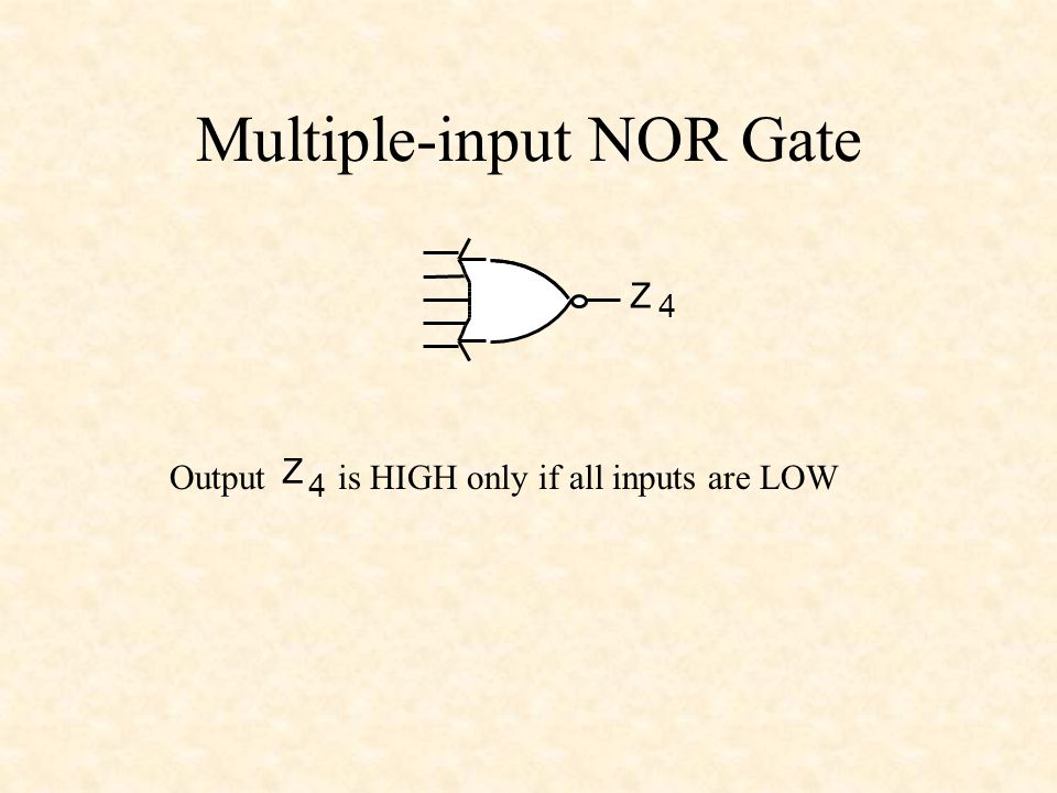 Multiple-input NOR Gate Output is HIGH only if all inputs are LOW Z 4 4 Z