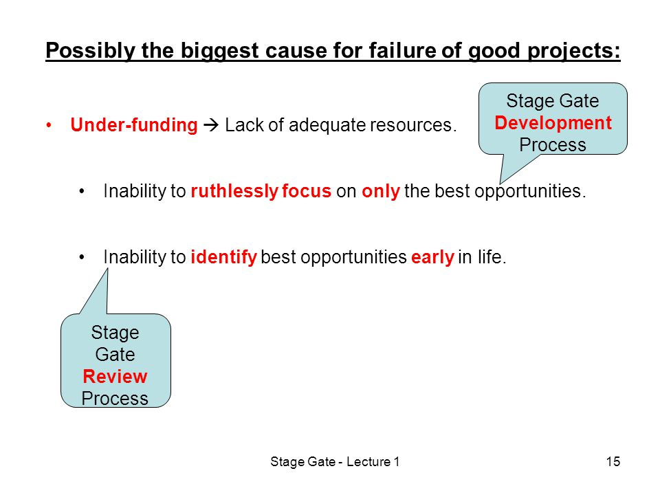 Stage Gate - Lecture 115 Possibly the biggest cause for failure of good projects: Under-funding Lack of adequate resources.