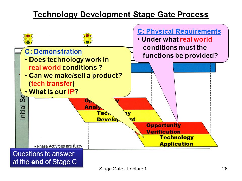 Stage Gate - Lecture 126 Technology Development Stage Gate Process C: Physical Requirements Under what real world conditions must the functions be provided.