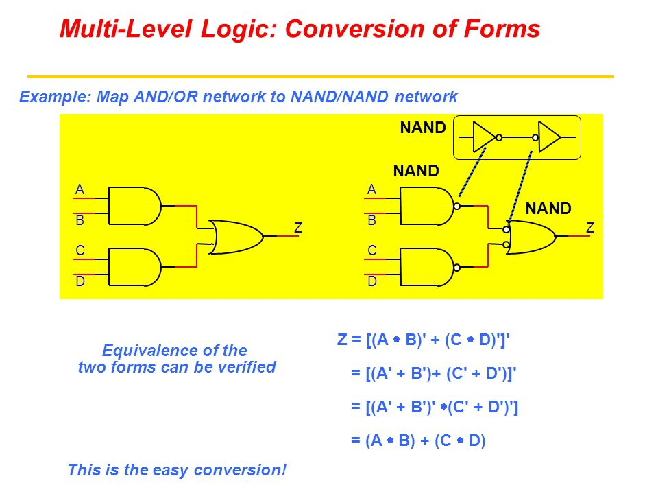 Example: Map AND/OR network to NOR/NOR network Step 1 Step 2 Conserve Bubbles Conserve Bubbles Equivalence of the two forms can be verified Z = {[(A + B ) + (C + D ) ] } = {(A + B ) (C + D )} = (A + B ) + (C + D ) = (A B) + (C D) This is the hard conversion.