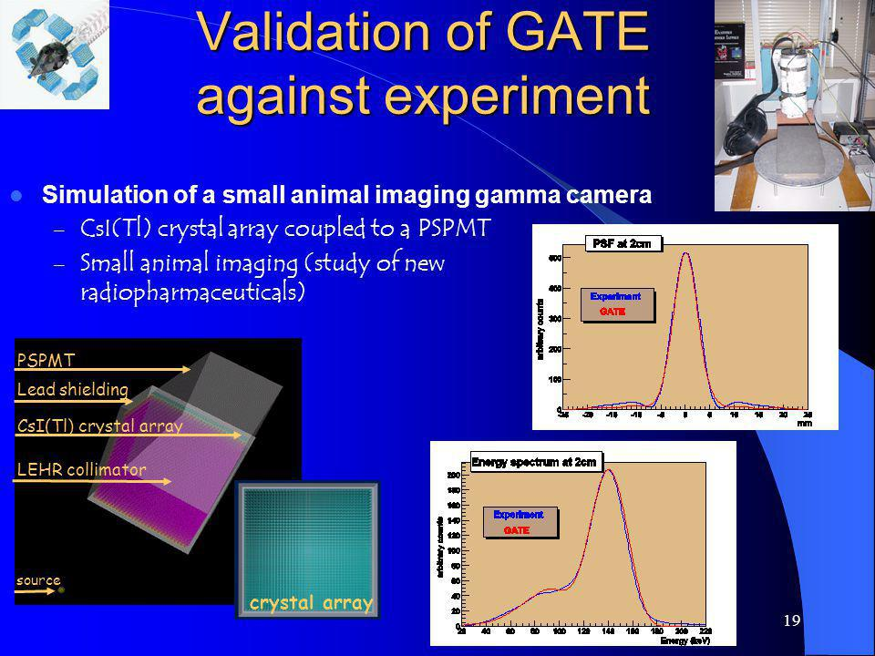19 Validation of GATE against experiment Simulation of a small animal imaging gamma camera – CsI(Tl) crystal array coupled to a PSPMT – Small animal i