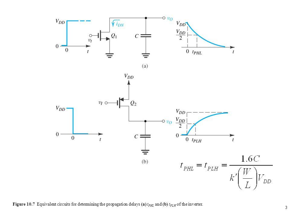 4 Figure 10.8 Representation of a three-input CMOS logic gate.