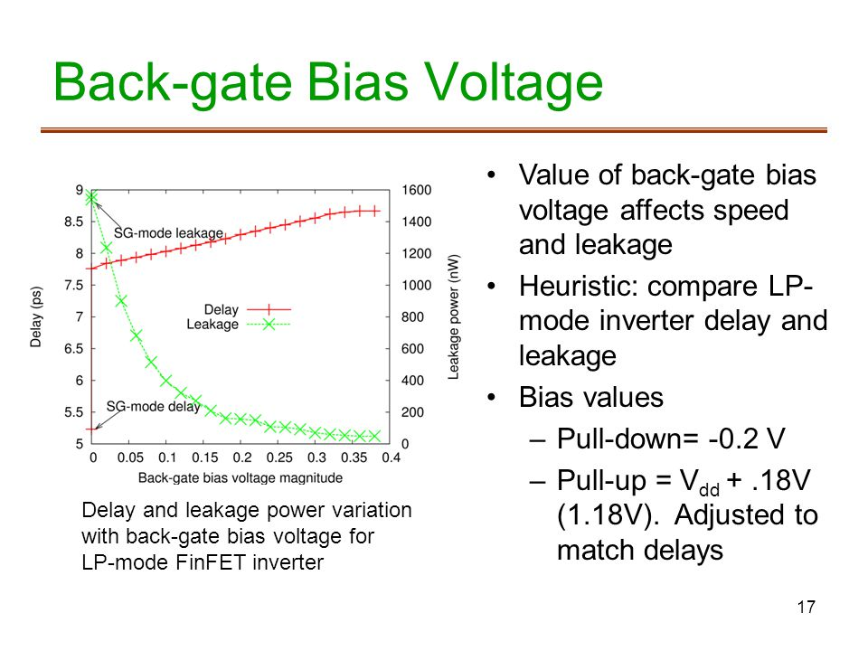 17 Back-gate Bias Voltage Value of back-gate bias voltage affects speed and leakage Heuristic: compare LP- mode inverter delay and leakage Bias values –Pull-down= -0.2 V –Pull-up = V dd +.18V (1.18V).