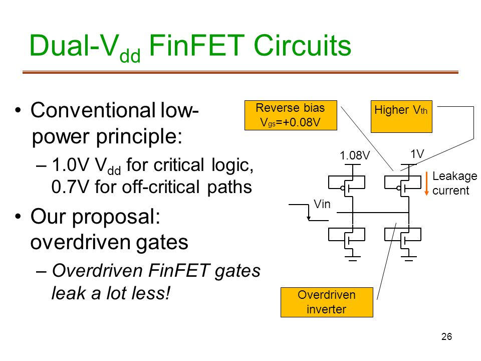 26 Dual-V dd FinFET Circuits Conventional low- power principle: –1.0V V dd for critical logic, 0.7V for off-critical paths Our proposal: overdriven gates –Overdriven FinFET gates leak a lot less.