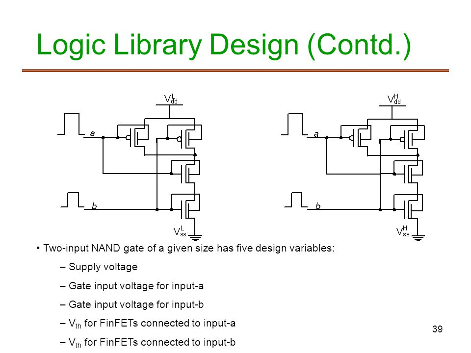 39 Logic Library Design (Contd.) Two-input NAND gate of a given size has five design variables: – Supply voltage – Gate input voltage for input-a – Gate input voltage for input-b – V th for FinFETs connected to input-a – V th for FinFETs connected to input-b