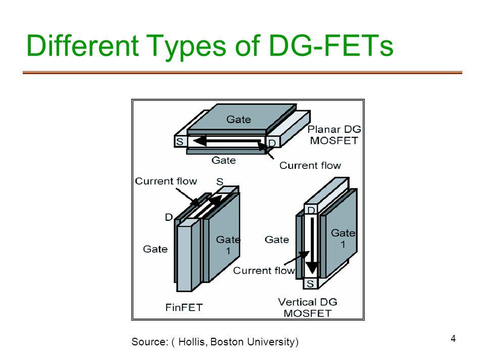4 Different Types of DG-FETs Source: ( Hollis, Boston University)