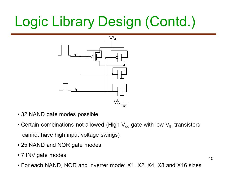 40 Logic Library Design (Contd.) 32 NAND gate modes possible Certain combinations not allowed (High-V dd gate with low-V th transistors cannot have high input voltage swings) 25 NAND and NOR gate modes 7 INV gate modes For each NAND, NOR and inverter mode: X1, X2, X4, X8 and X16 sizes