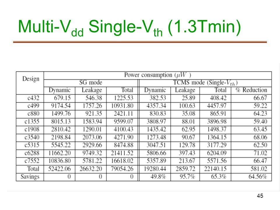 45 Multi-V dd Single-V th (1.3Tmin)