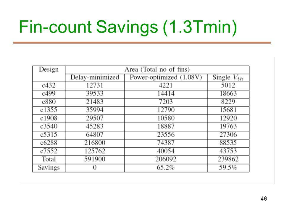 46 Fin-count Savings (1.3Tmin)